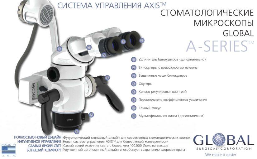 Стоматологический микроскоп GLOBAL A-SERIES