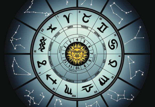 Азбука астрологии