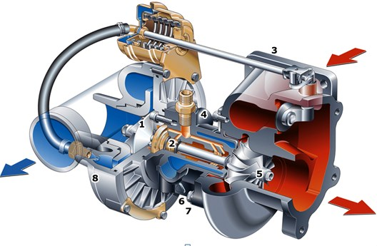 ремонт турбин автомобиля